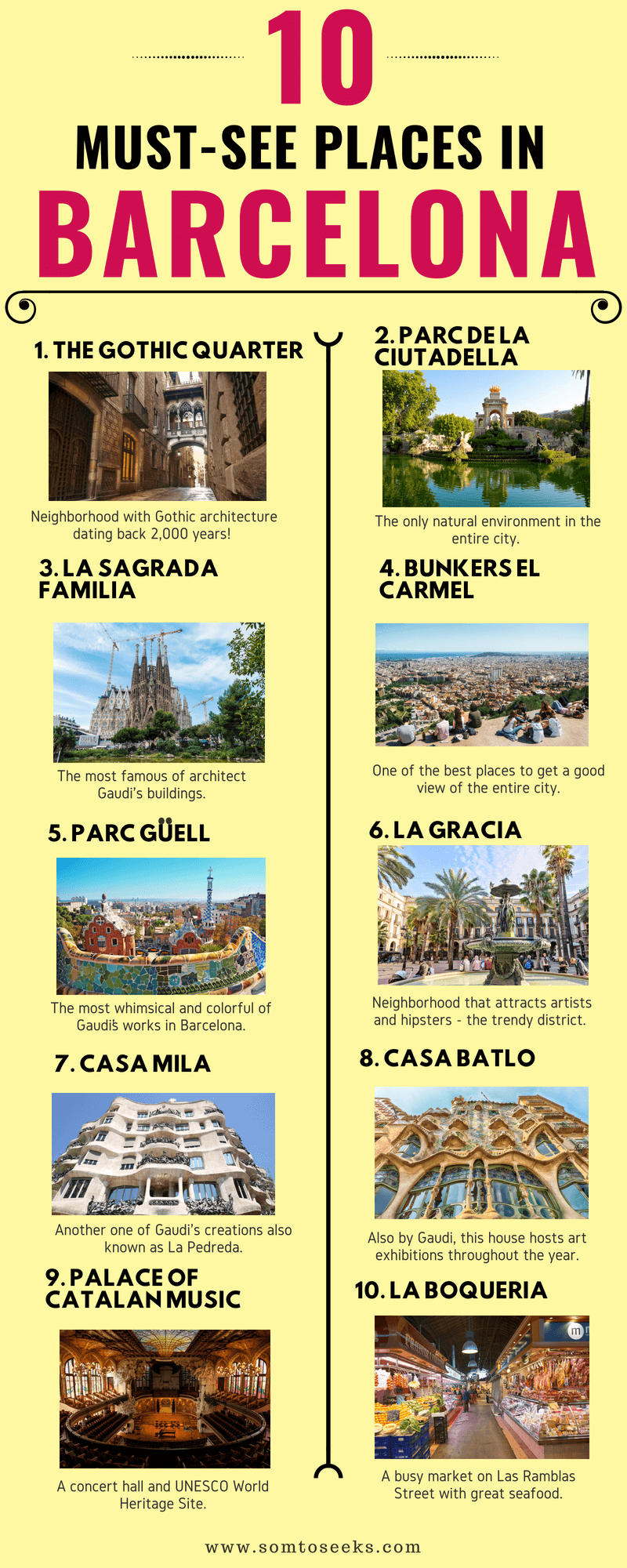 A Self Guided Walking Tour of Barcelona - 10 Must See Places Infographic