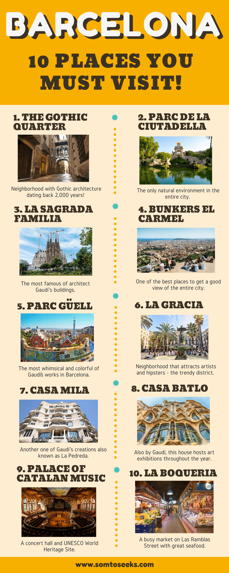 Barcelona Spain Travel - Walking Tour of Barcelona with 10 Places You Must Visit