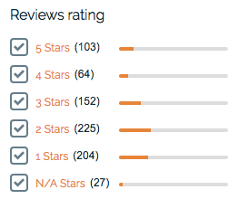 Bluehost review customer rating chart