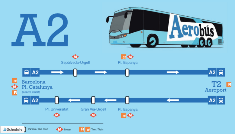 How To Get From Barcelona Airport to the City Center - Aerobus Schedule